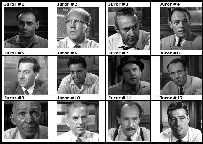 12 angry men juror 1 12 angry men, by sidney lumet, may be the most radical courtroom drama in   juror 1 john fiedler: juror 2 lee j cobb: juror 3 e g marshall: juror 4 jack.